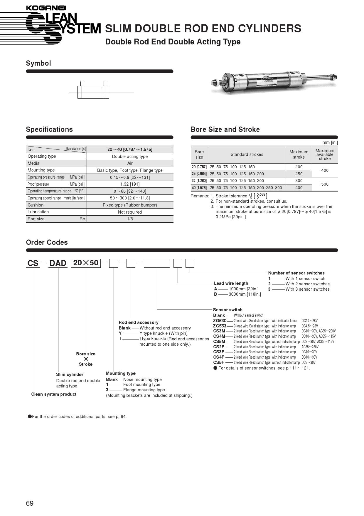 Product Detail   KOGANEI Corporation