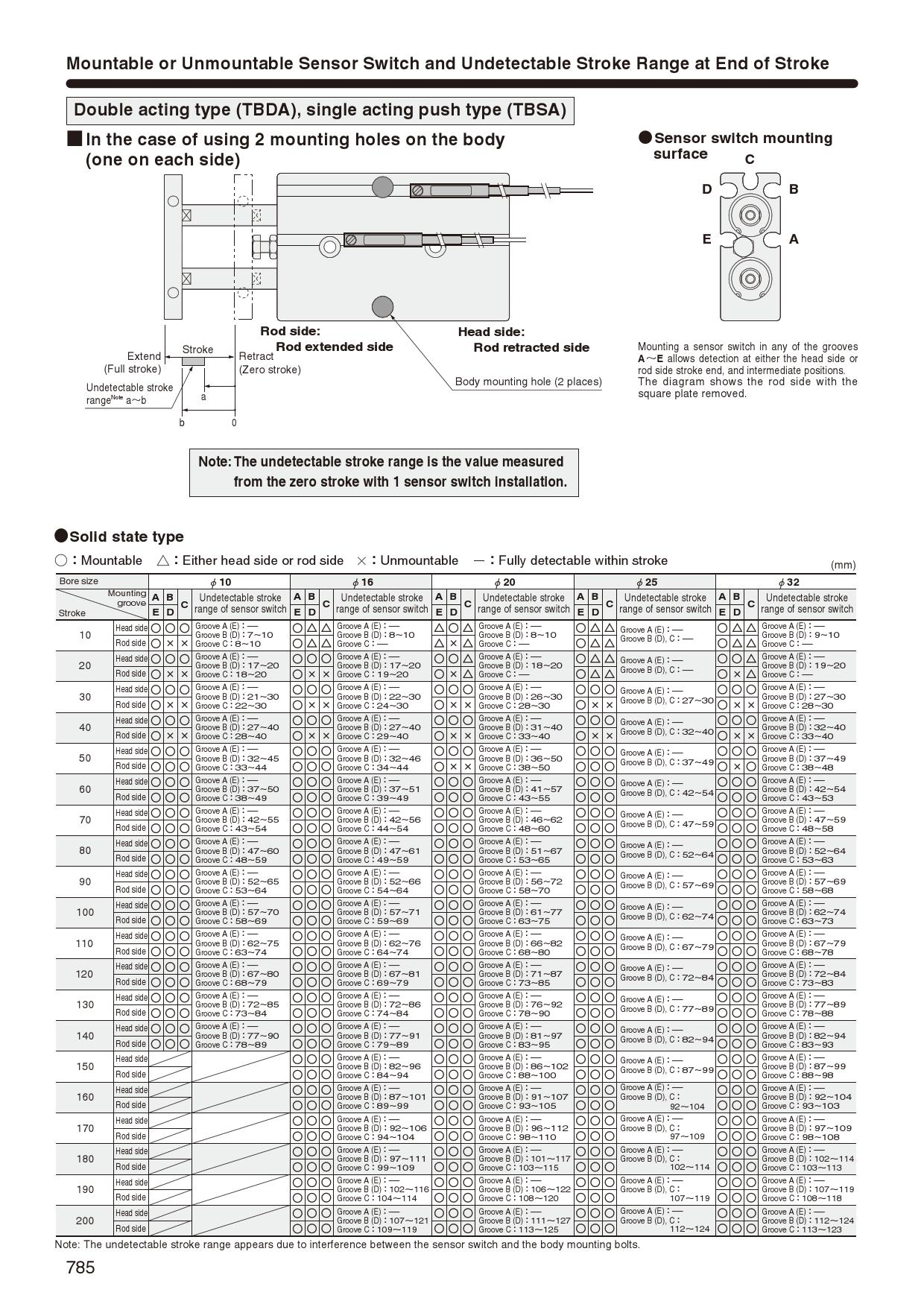 Product Detail Koganei Corporation Case 224 Wiring Diagram Prevnextprevnext