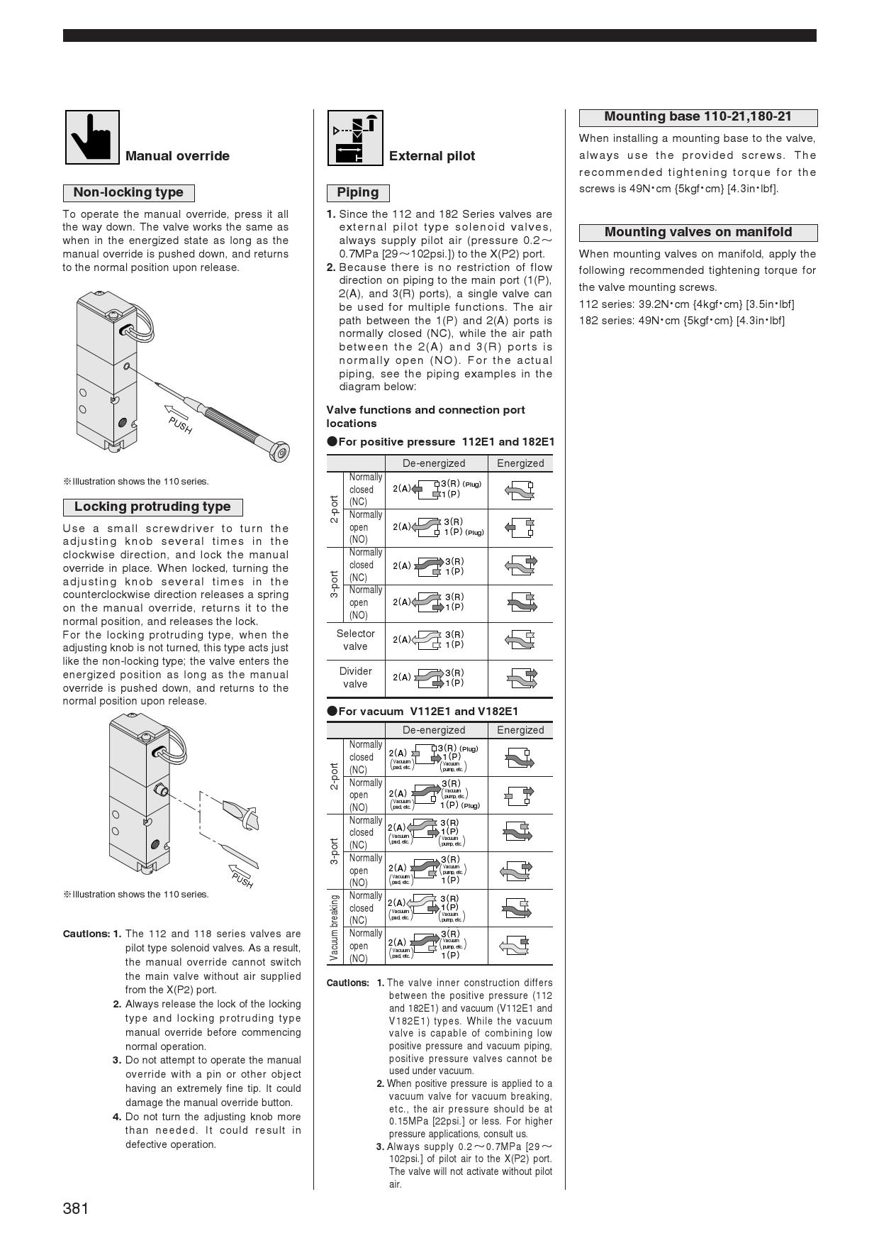 Product Detail Koganei Corporation For Example Consider The Diagram Below Exploded View It Is Normally Prevnextprevnext