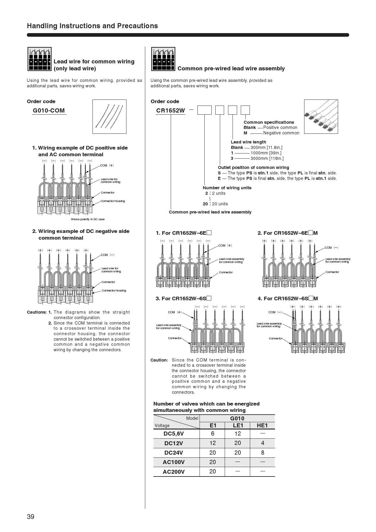 fender stratocaster hss wiring diagram color fender