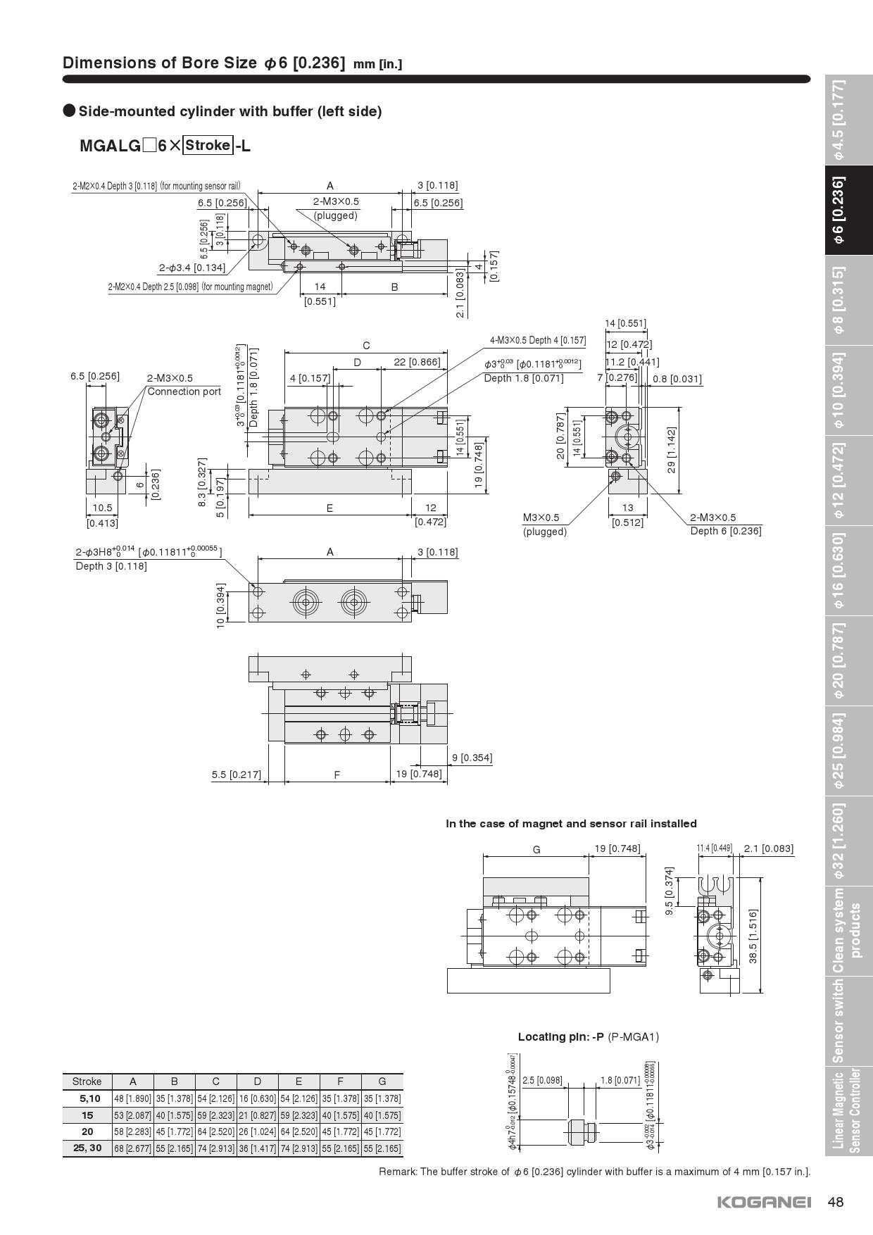 1957 Mga Roadster Wiring Diagram Wiring Diagram