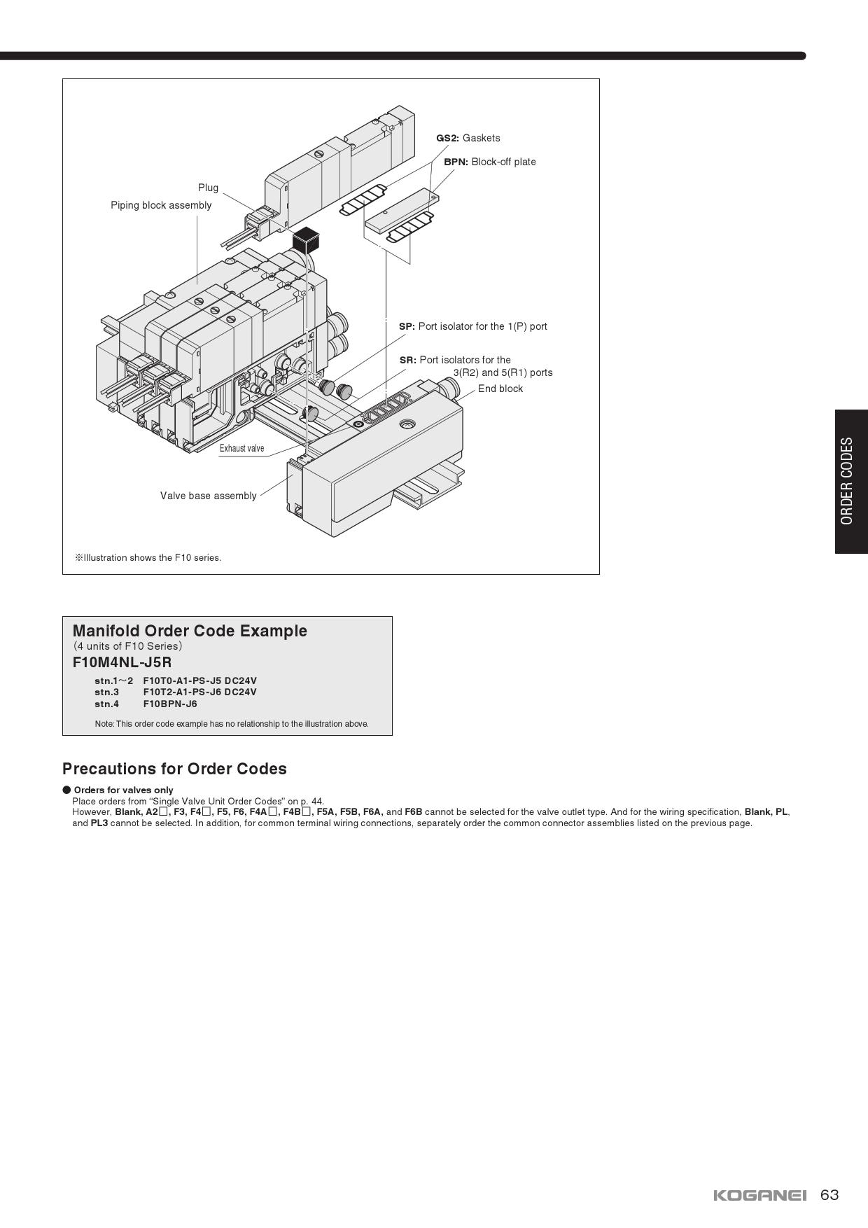 Product Detail Koganei Corporation 3 Way Solenoid Valve Wiring Diagram Prevnextprevnext