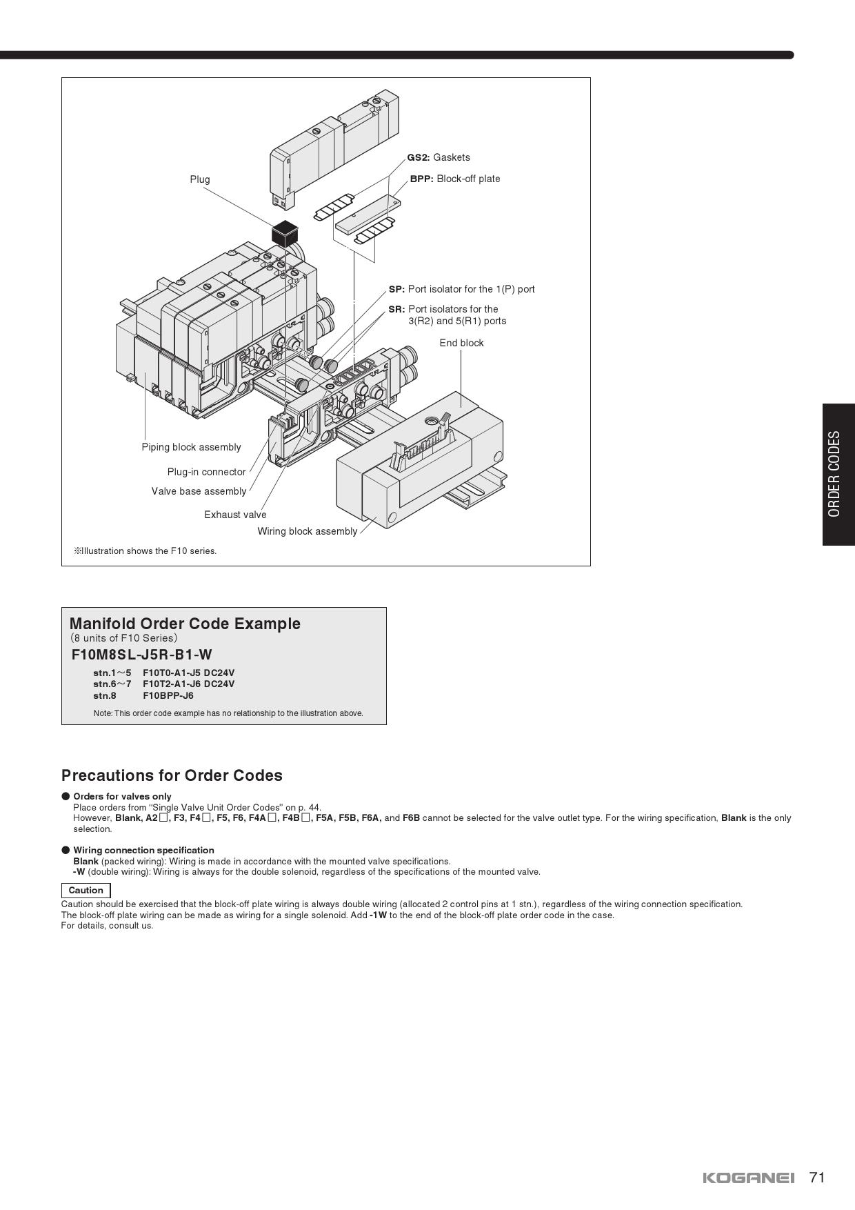 Product Detail Koganei Corporation This Hookup Diagram Shows The Ps3 Connected To A 51 Capable Prevnextprevnext